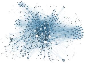 social_network_analysis_visualization-1