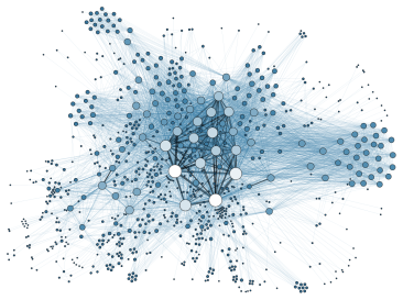 social_network_analysis_visualization-1